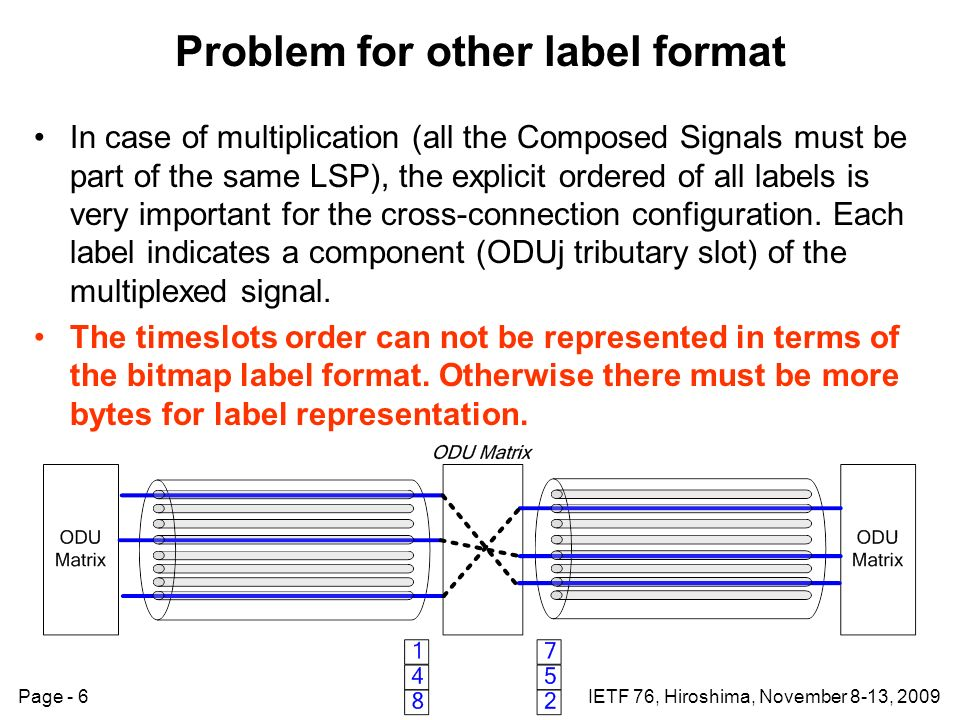 Page - 6IETF 76, Hiroshima, November 8-13, 2009 Problem for other label format In case of multiplication (all the Composed Signals must be part of the same LSP), the explicit ordered of all labels is very important for the cross-connection configuration.