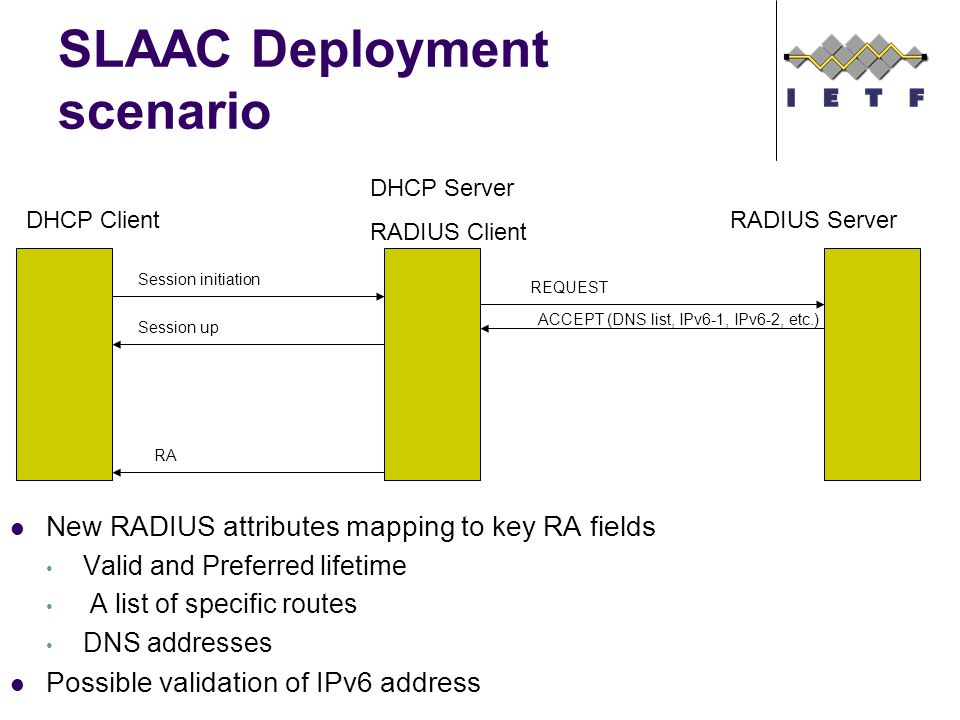 SLAAC Deployment scenario New RADIUS attributes mapping to key RA fields Valid and Preferred lifetime A list of specific routes DNS addresses Possible validation of IPv6 address DHCP Client DHCP Server RADIUS Client RADIUS Server RA REQUEST ACCEPT (DNS list, IPv6-1, IPv6-2, etc.) Session initiation Session up