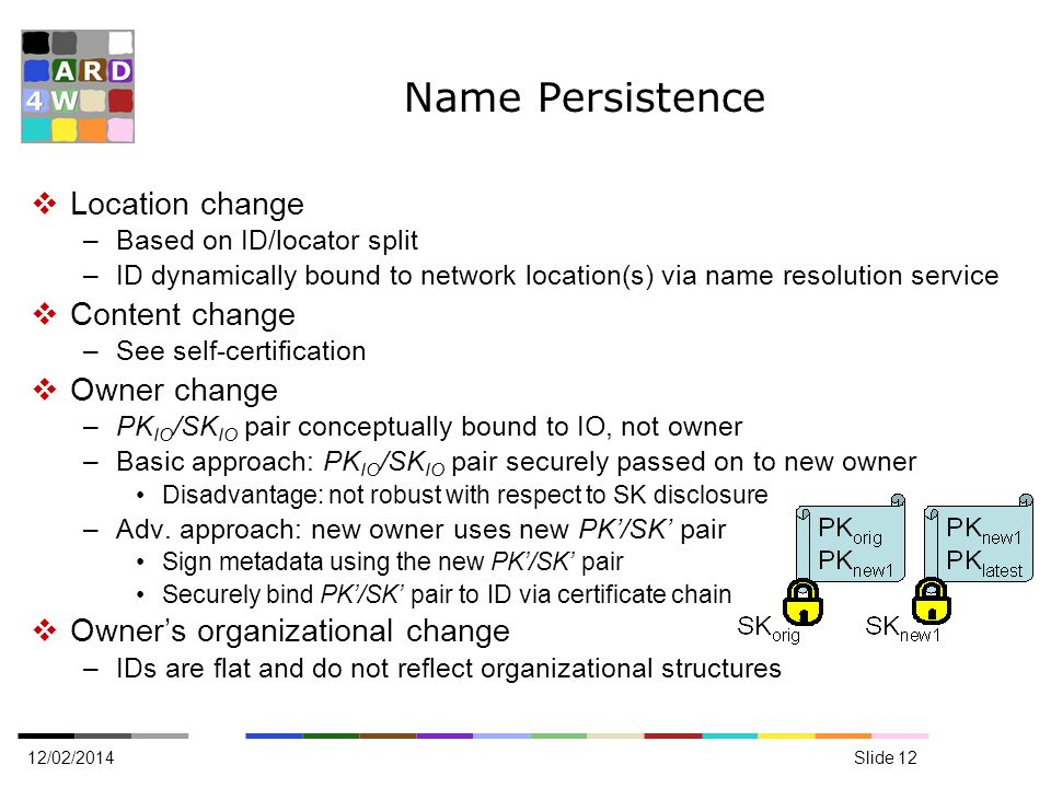 Name Persistence Location change –Based on ID/locator split –ID dynamically bound to network location(s) via name resolution service Content change –See self-certification Owner change –PK IO /SK IO pair conceptually bound to IO, not owner –Basic approach: PK IO /SK IO pair securely passed on to new owner Disadvantage: not robust with respect to SK disclosure –Adv.