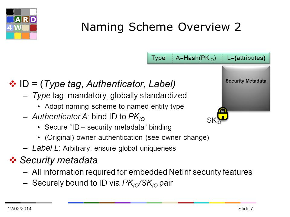 Naming Scheme Overview 2 12/02/2014Slide 7 ID = (Type tag, Authenticator, Label) –Type tag: mandatory, globally standardized Adapt naming scheme to named entity type –Authenticator A: bind ID to PK IO Secure ID – security metadata binding (Original) owner authentication (see owner change) –Label L: Arbitrary, ensure global uniqueness Security metadata –All information required for embedded NetInf security features –Securely bound to ID via PK IO /SK IO pair Type A=Hash(PK IO ) L={attributes} Security Metadata SK IO
