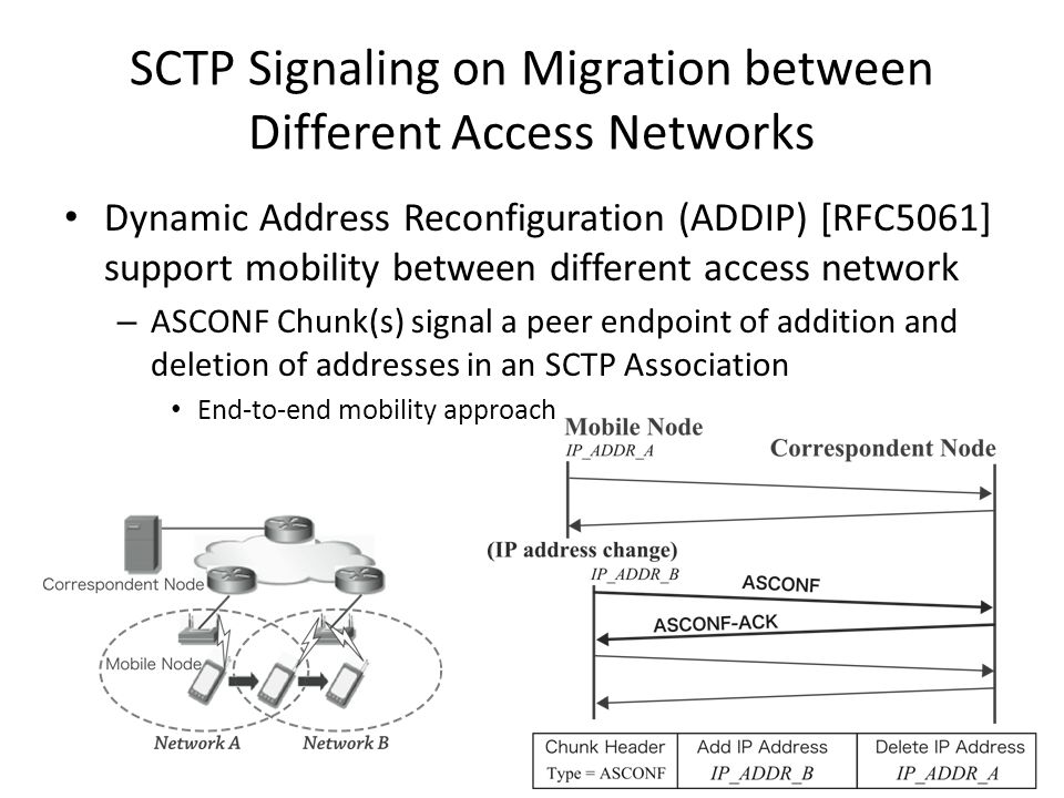 SCTP Signaling on Migration between Different Access Networks Dynamic Address Reconfiguration (ADDIP) [RFC5061] support mobility between different access network – ASCONF Chunk(s) signal a peer endpoint of addition and deletion of addresses in an SCTP Association End-to-end mobility approach