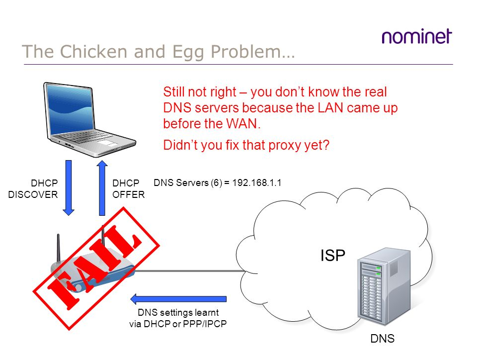 The Chicken and Egg Problem… ISP DNS DNS settings learnt via DHCP or PPP/IPCP DHCP DISCOVER DHCP OFFER DNS Servers (6) = 192.168.1.1 FAIL Still not right – you dont know the real DNS servers because the LAN came up before the WAN.