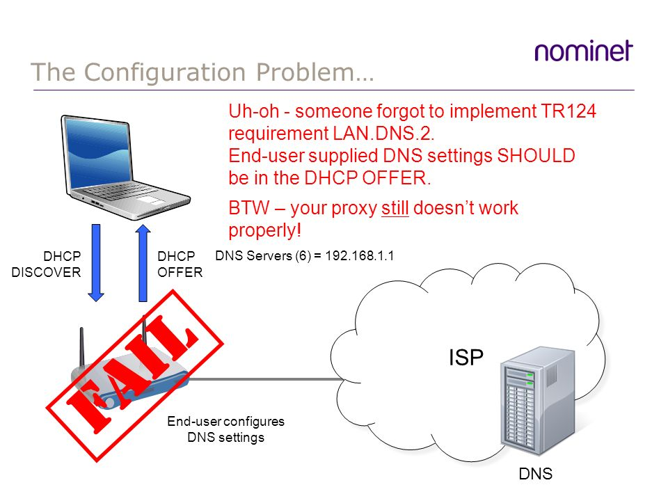 The Configuration Problem… ISP DNS End-user configures DNS settings DHCP DISCOVER DHCP OFFER DNS Servers (6) = 192.168.1.1 FAIL Uh-oh - someone forgot to implement TR124 requirement LAN.DNS.2.