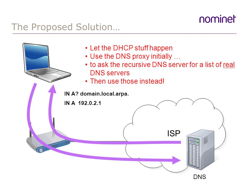 The Proposed Solution… ISP DNS Let the DHCP stuff happen Use the DNS proxy initially … to ask the recursive DNS server for a list of real DNS servers Then use those instead.