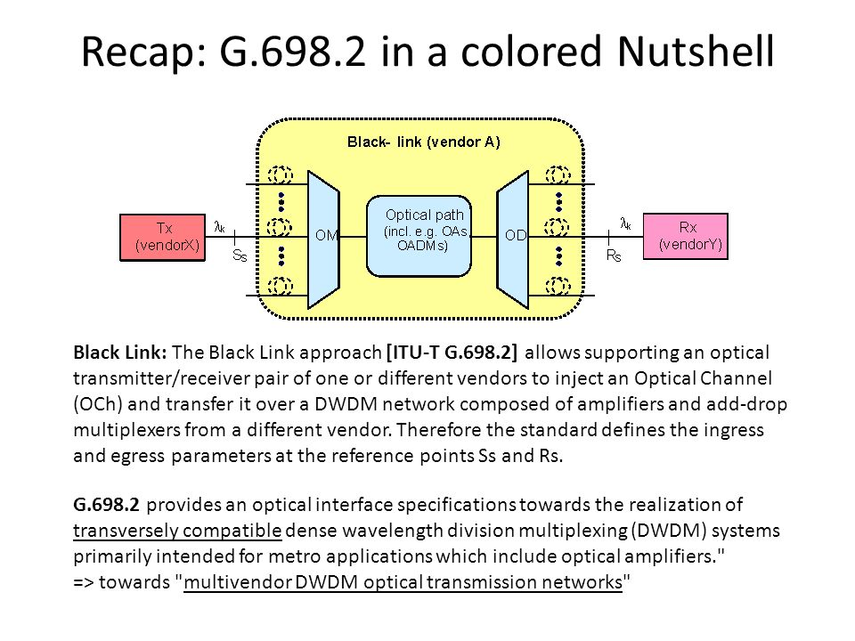 Recap: G.698.2 in a colored Nutshell Black Link: The Black Link approach [ITU-T G.698.2] allows supporting an optical transmitter/receiver pair of one or different vendors to inject an Optical Channel (OCh) and transfer it over a DWDM network composed of amplifiers and add-drop multiplexers from a different vendor.