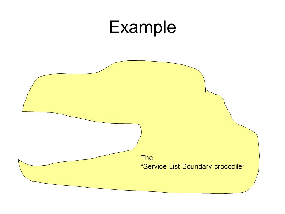 Example The Service List Boundary crocodile