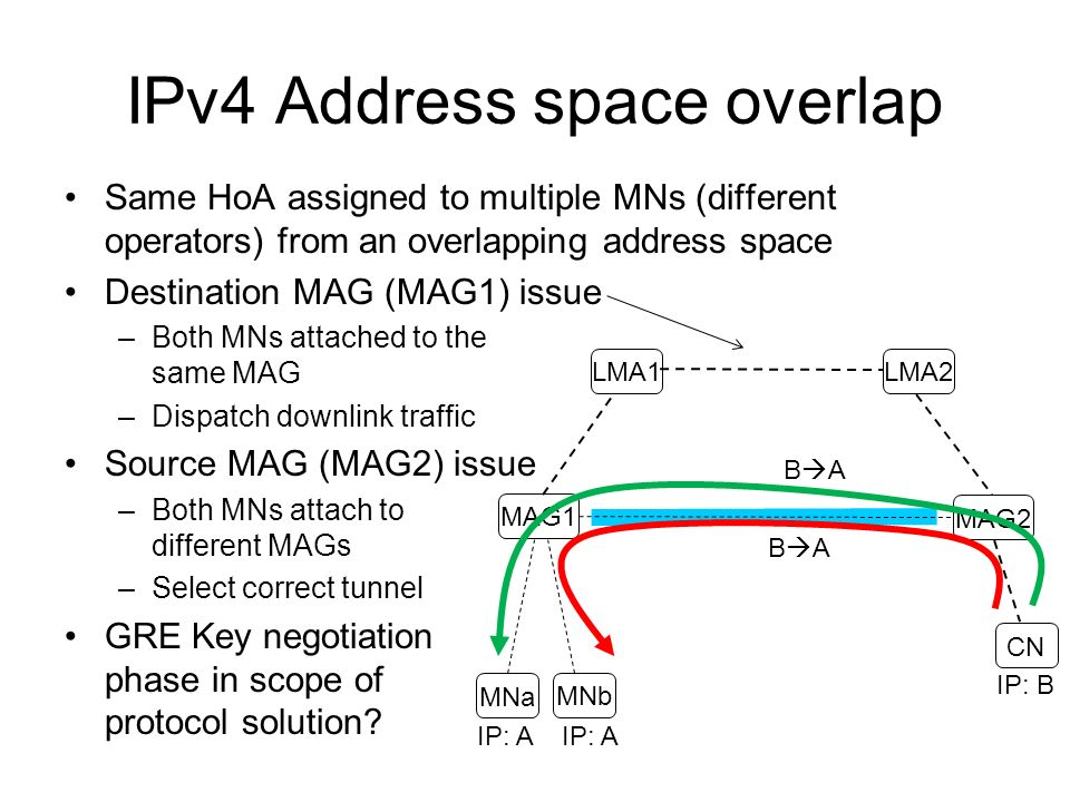 IPv4 Address space overlap Same HoA assigned to multiple MNs (different operators) from an overlapping address space Destination MAG (MAG1) issue –Both MNs attached to the same MAG –Dispatch downlink traffic Source MAG (MAG2) issue –Both MNs attach to different MAGs –Select correct tunnel GRE Key negotiation phase in scope of protocol solution.