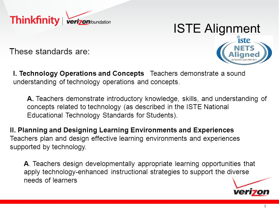 3 ISTE Alignment These standards are: I.
