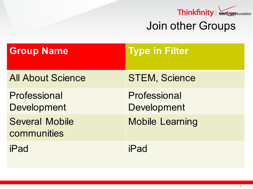 7 Join other Groups Group NameType in Filter All About ScienceSTEM, Science Professional Development Several Mobile communities Mobile Learning iPad