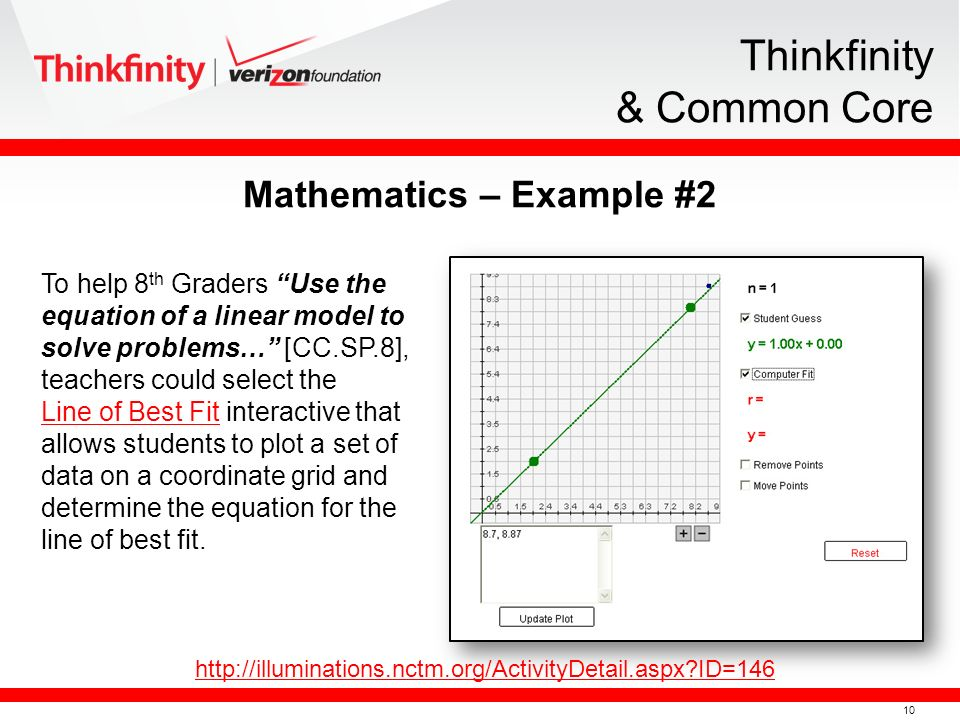 10 Thinkfinity & Common Core To help 8 th Graders Use the equation of a linear model to solve problems… [CC.SP.8], teachers could select the Line of Best Fit interactive that allows students to plot a set of data on a coordinate grid and determine the equation for the line of best fit.