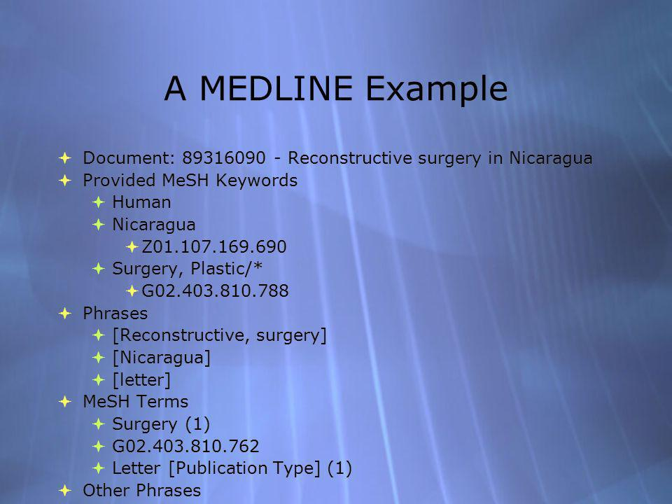 A MEDLINE Example Document: 89316090 - Reconstructive surgery in Nicaragua Provided MeSH Keywords Human Nicaragua Z01.107.169.690 Surgery, Plastic/* G02.403.810.788 Phrases [Reconstructive, surgery] [Nicaragua] [letter] MeSH Terms Surgery (1) G02.403.810.762 Letter [Publication Type] (1) Other Phrases Reconstructive surgery (1) Document: 89316090 - Reconstructive surgery in Nicaragua Provided MeSH Keywords Human Nicaragua Z01.107.169.690 Surgery, Plastic/* G02.403.810.788 Phrases [Reconstructive, surgery] [Nicaragua] [letter] MeSH Terms Surgery (1) G02.403.810.762 Letter [Publication Type] (1) Other Phrases Reconstructive surgery (1)