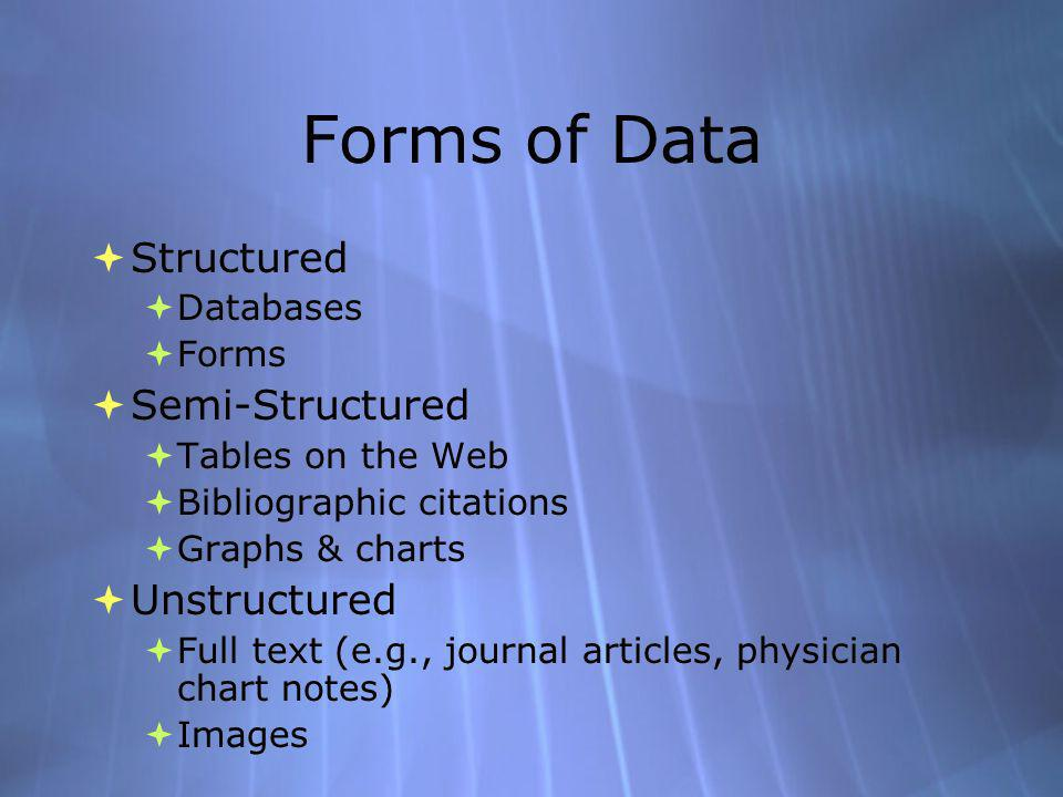 Forms of Data Structured Databases Forms Semi-Structured Tables on the Web Bibliographic citations Graphs & charts Unstructured Full text (e.g., journal articles, physician chart notes) Images Structured Databases Forms Semi-Structured Tables on the Web Bibliographic citations Graphs & charts Unstructured Full text (e.g., journal articles, physician chart notes) Images