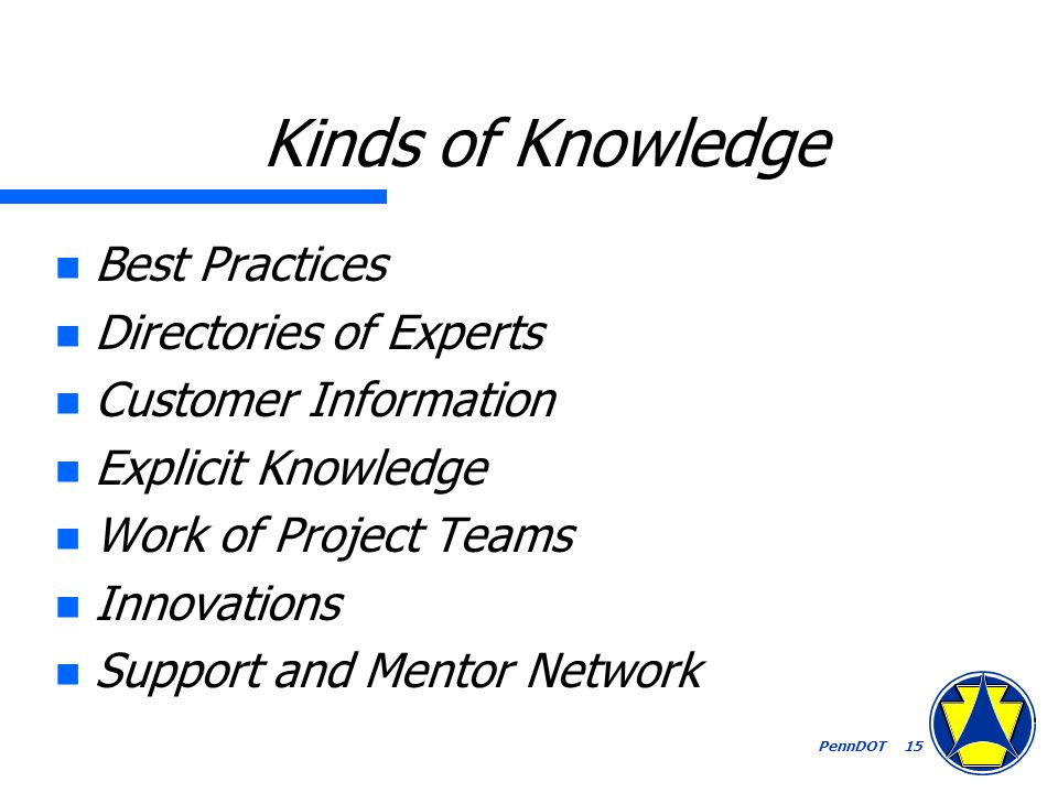 PennDOT 15 Kinds of Knowledge n Best Practices n Directories of Experts n Customer Information n Explicit Knowledge n Work of Project Teams n Innovations n Support and Mentor Network