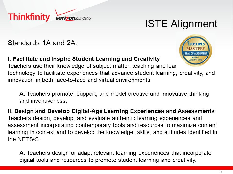 14 ISTE Alignment Standards 1A and 2A: I.