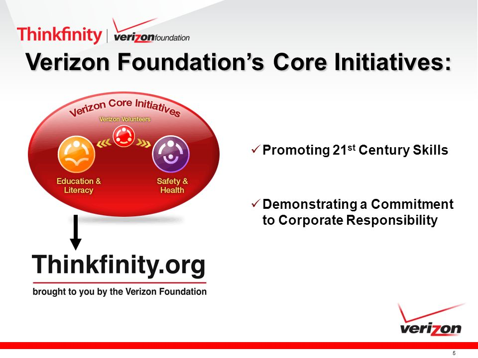 5 Verizon Foundations Core Initiatives: Promoting 21 st Century Skills Demonstrating a Commitment to Corporate Responsibility