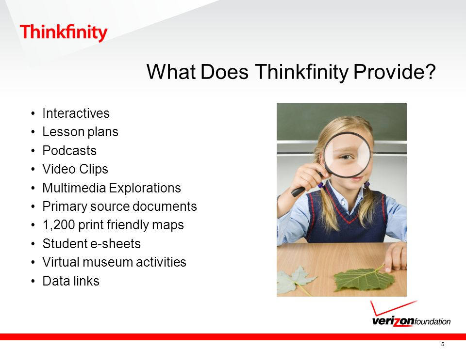 5 Interactives Lesson plans Podcasts Video Clips Multimedia Explorations Primary source documents 1,200 print friendly maps Student e-sheets Virtual museum activities Data links What Does Thinkfinity Provide