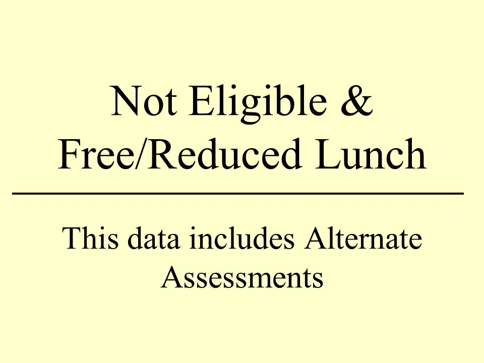 Not Eligible & Free/Reduced Lunch This data includes Alternate Assessments