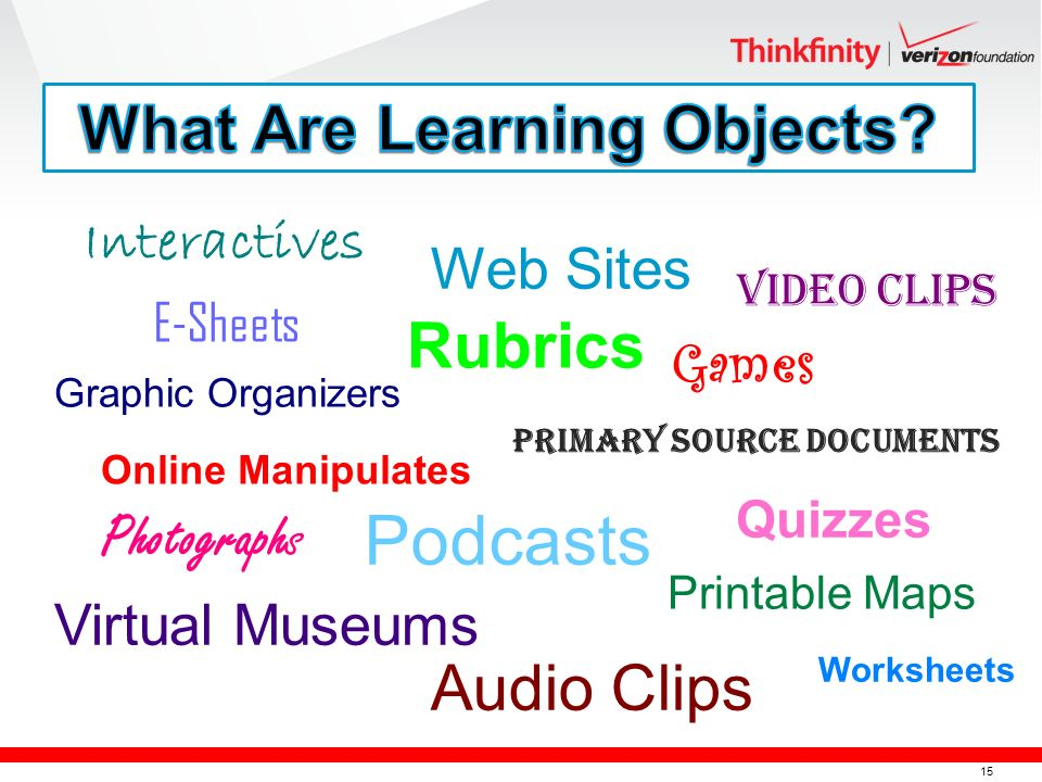 15 Worksheets Interactives E-Sheets Podcasts Printable Maps Primary Source Documents Web Sites Virtual Museums Graphic Organizers Photographs Video Clips Online Manipulates Quizzes Audio Clips Games Rubrics