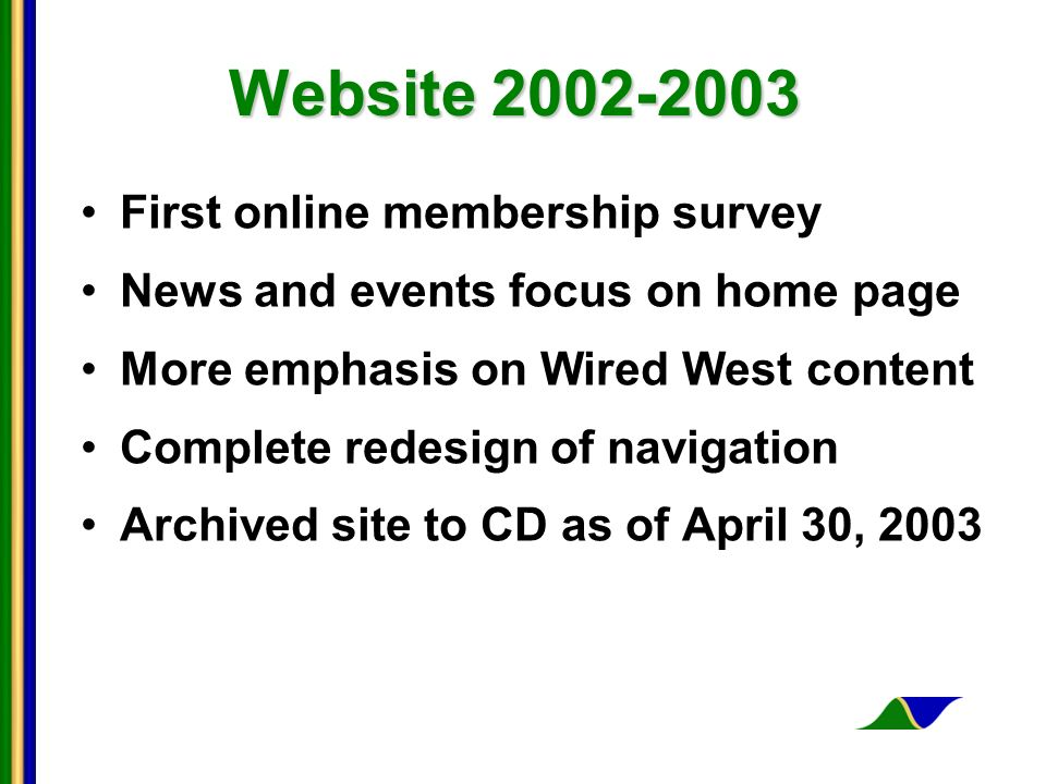 Website 2002-2003 First online membership survey News and events focus on home page More emphasis on Wired West content Complete redesign of navigation Archived site to CD as of April 30, 2003