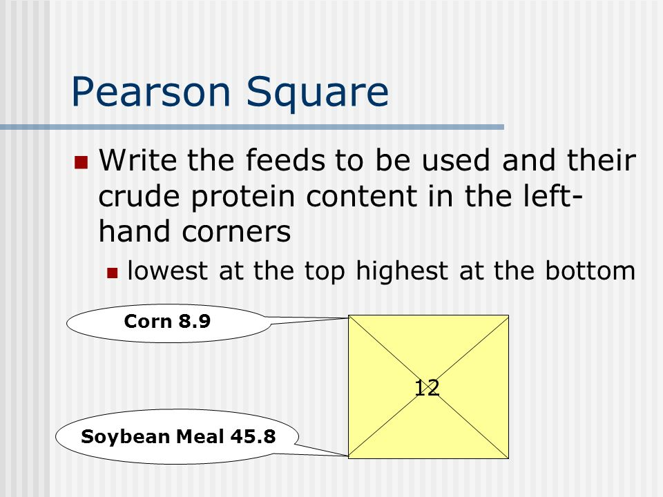 Pearson Square Write the feeds to be used and their crude protein content in the left- hand corners lowest at the top highest at the bottom 12 Corn 8.9 Soybean Meal 45.8