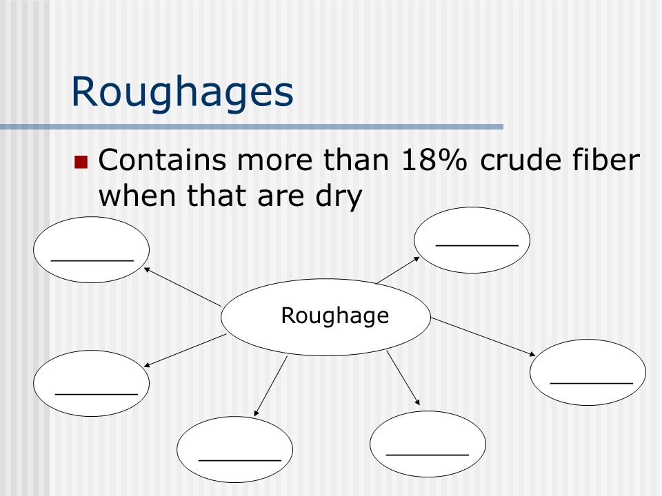 Roughages Contains more than 18% crude fiber when that are dry ______ Roughage ______