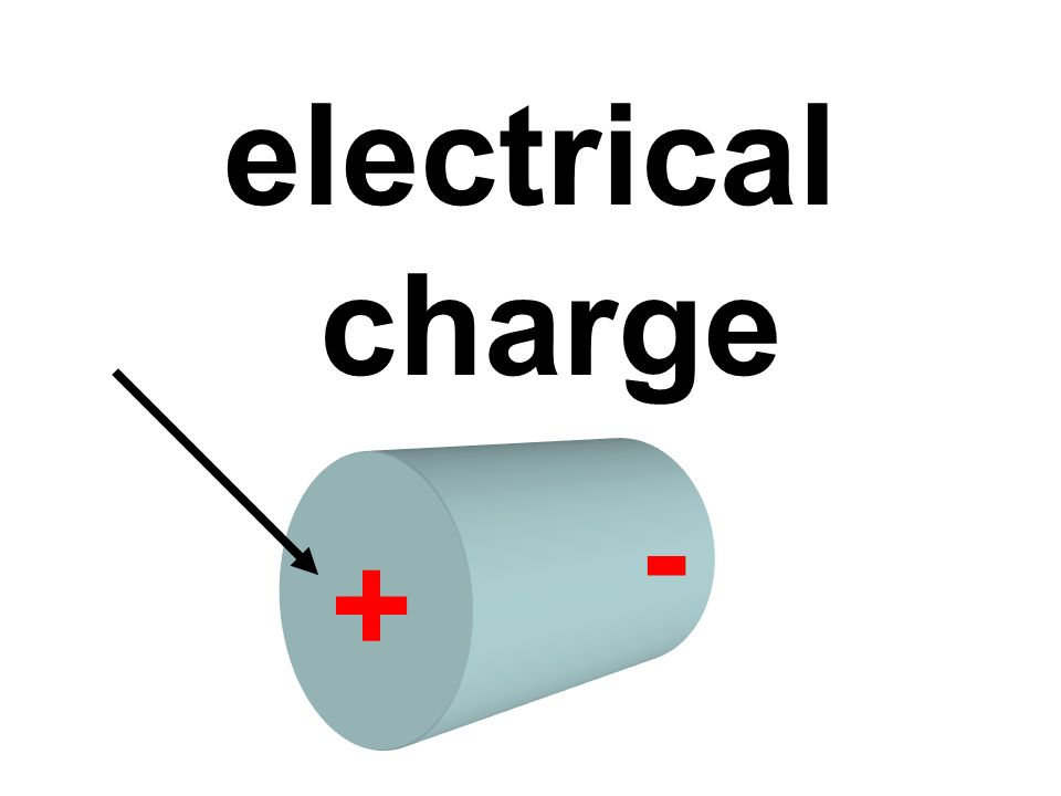 a battery that changes chemical energy into electrical energy