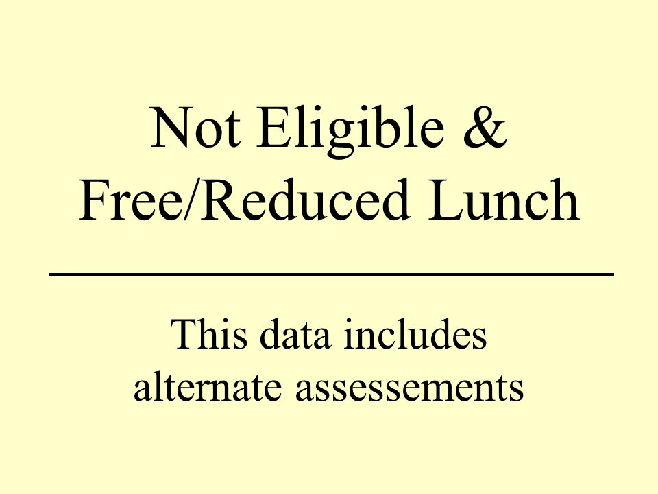 Not Eligible & Free/Reduced Lunch This data includes alternate assessements