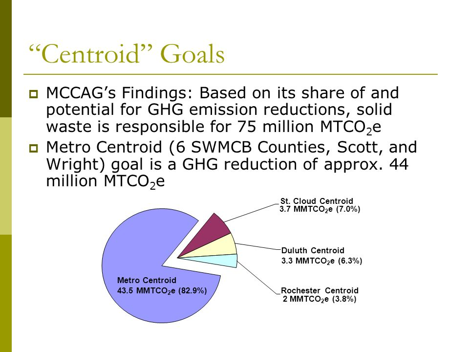 Centroid Goals MCCAGs Findings: Based on its share of and potential for GHG emission reductions, solid waste is responsible for 75 million MTCO 2 e Metro Centroid (6 SWMCB Counties, Scott, and Wright) goal is a GHG reduction of approx.