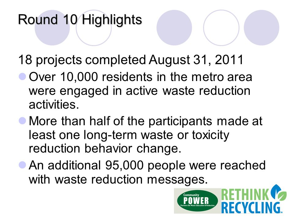 Round 10 Highlights 18 projects completed August 31, 2011 Over 10,000 residents in the metro area were engaged in active waste reduction activities.