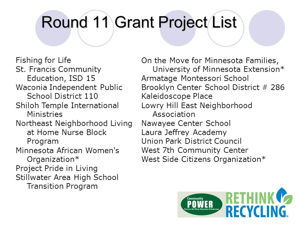 Round 11 Grant Project List Fishing for Life St.