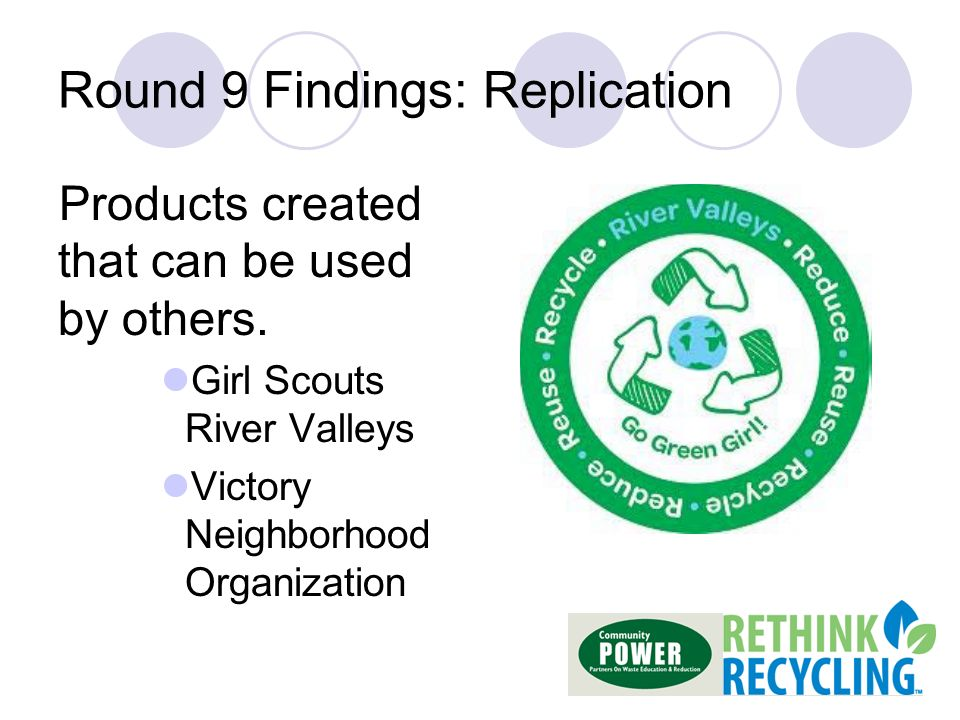 Round 9 Findings: Replication Products created that can be used by others.