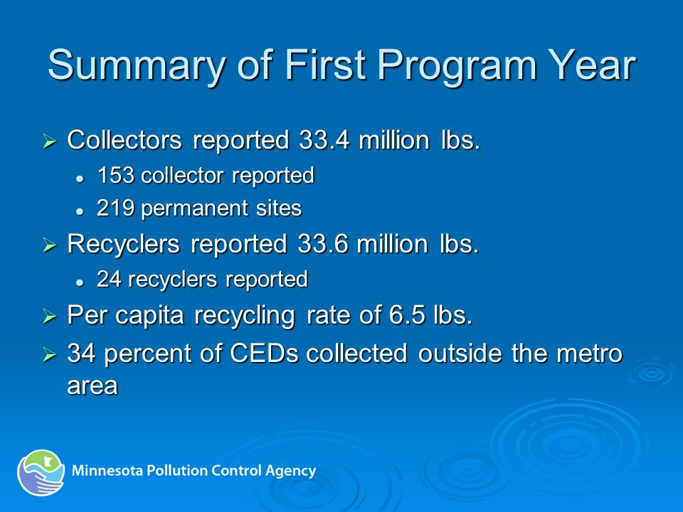 Summary of First Program Year Collectors reported 33.4 million lbs.