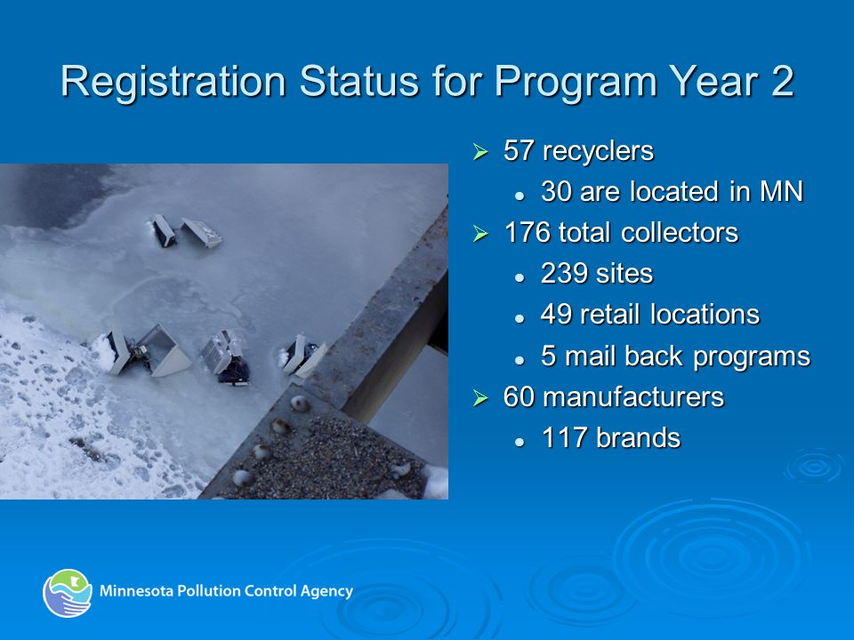 Registration Status for Program Year 2 57 recyclers 57 recyclers 30 are located in MN 30 are located in MN 176 total collectors 176 total collectors 239 sites 239 sites 49 retail locations 49 retail locations 5 mail back programs 5 mail back programs 60 manufacturers 60 manufacturers 117 brands 117 brands