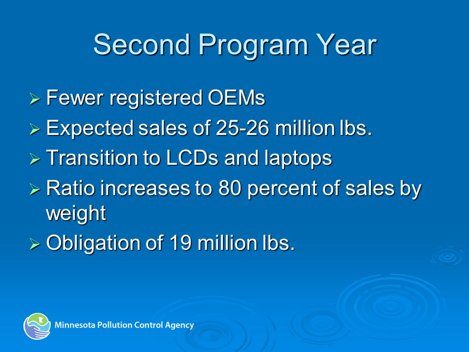 Second Program Year Fewer registered OEMs Fewer registered OEMs Expected sales of 25-26 million lbs.