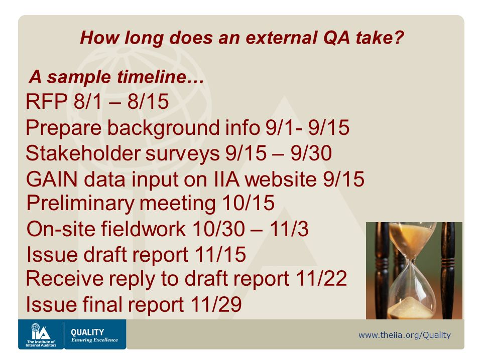 www.theiia.org/Quality How long does an external QA take.