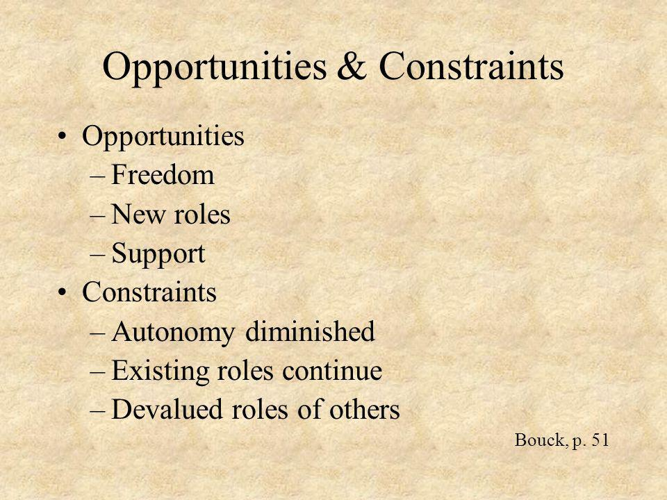 Opportunities & Constraints Opportunities –Freedom –New roles –Support Constraints –Autonomy diminished –Existing roles continue –Devalued roles of others Bouck, p.