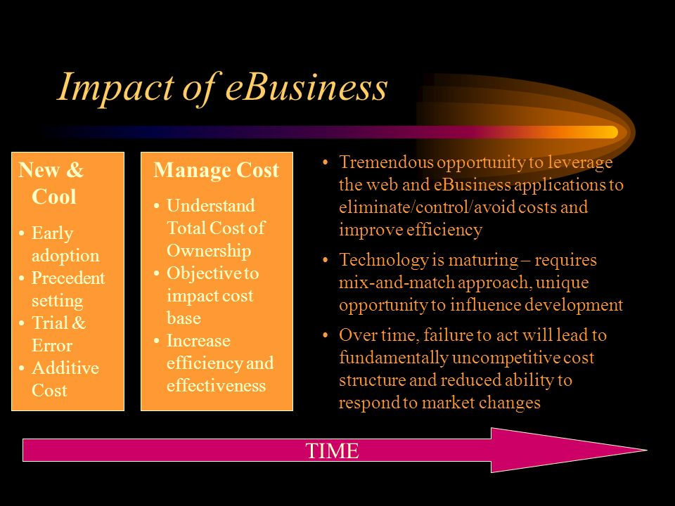 Impact of eBusiness TIME Manage Cost Understand Total Cost of Ownership Objective to impact cost base Increase efficiency and effectiveness New & Cool Early adoption Precedent setting Trial & Error Additive Cost Tremendous opportunity to leverage the web and eBusiness applications to eliminate/control/avoid costs and improve efficiency Technology is maturing – requires mix-and-match approach, unique opportunity to influence development Over time, failure to act will lead to fundamentally uncompetitive cost structure and reduced ability to respond to market changes