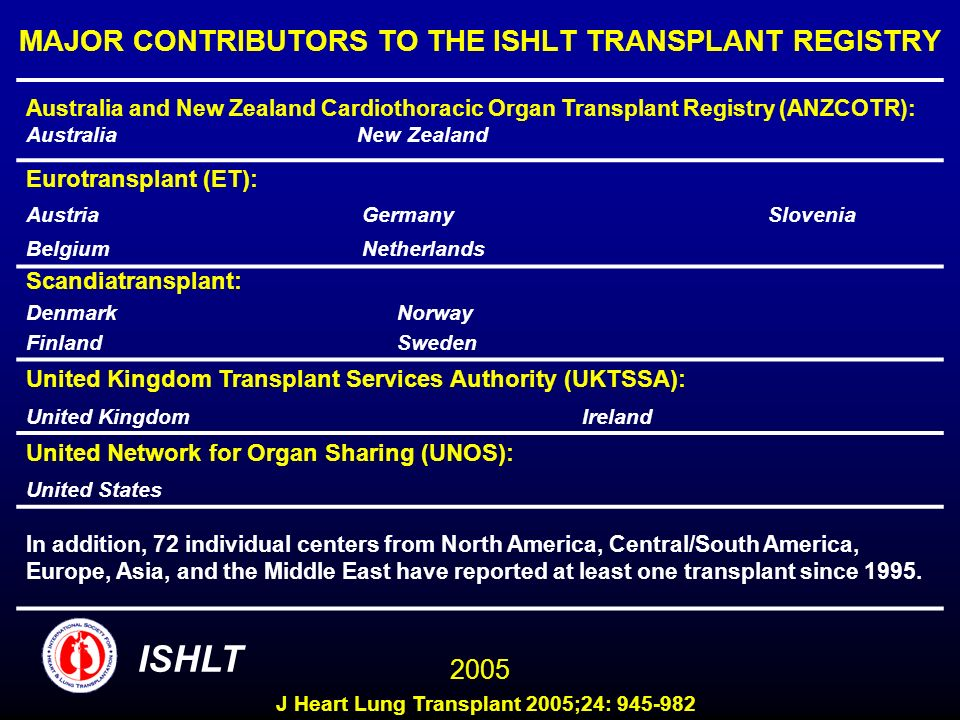 MAJOR CONTRIBUTORS TO THE ISHLT TRANSPLANT REGISTRY Australia and New Zealand Cardiothoracic Organ Transplant Registry (ANZCOTR): Australia New Zealand Eurotransplant (ET): AustriaGermanySlovenia BelgiumNetherlands Scandiatransplant: DenmarkNorway FinlandSweden United Kingdom Transplant Services Authority (UKTSSA): United KingdomIreland United Network for Organ Sharing (UNOS): United States In addition, 72 individual centers from North America, Central/South America, Europe, Asia, and the Middle East have reported at least one transplant since 1995.