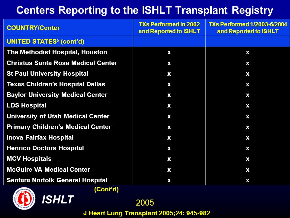 Centers Reporting to the ISHLT Transplant Registry COUNTRY/Center TXs Performed in 2002 and Reported to ISHLT TXs Performed 1/2003-6/2004 and Reported to ISHLT UNITED STATES 5 (contd) The Methodist Hospital, Houston xx Christus Santa Rosa Medical Center xx St Paul University Hospital xx Texas Childrens Hospital Dallas xx Baylor University Medical Center xx LDS Hospital xx University of Utah Medical Center xx Primary Childrens Medical Center xx Inova Fairfax Hospital xx Henrico Doctors Hospital xx MCV Hospitals xx McGuire VA Medical Center xx Sentara Norfolk General Hospital xx (Contd) ISHLT 2005 J Heart Lung Transplant 2005;24: 945-982