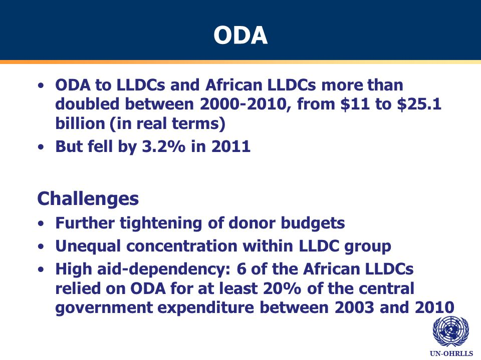 UN-OHRLLS ODA ODA to LLDCs and African LLDCs more than doubled between 2000-2010, from $11 to $25.1 billion (in real terms) But fell by 3.2% in 2011 Challenges Further tightening of donor budgets Unequal concentration within LLDC group High aid-dependency: 6 of the African LLDCs relied on ODA for at least 20% of the central government expenditure between 2003 and 2010