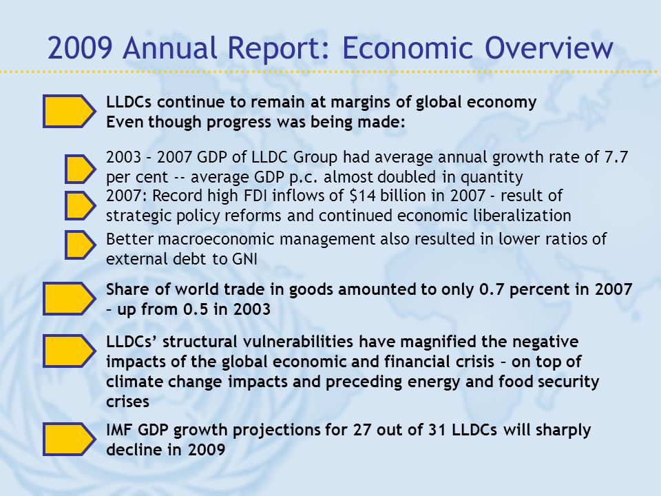 2009 Annual Report: Economic Overview 2003 – 2007 GDP of LLDC Group had average annual growth rate of 7.7 per cent -- average GDP p.c.
