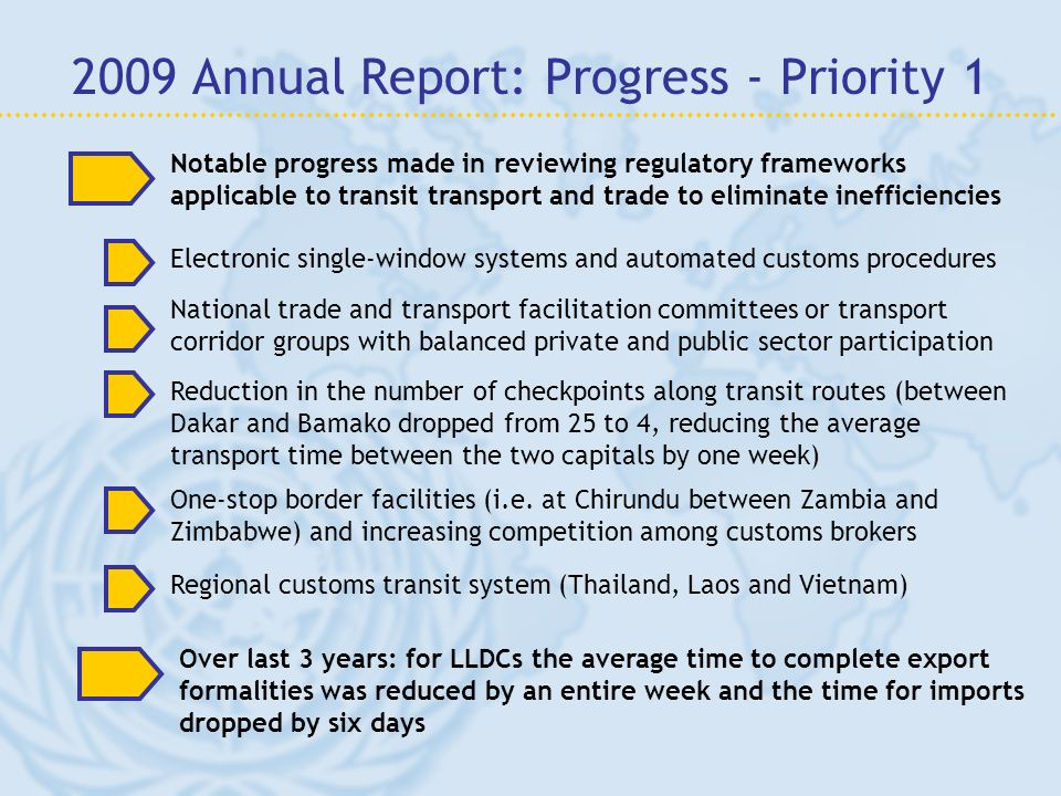2009 Annual Report: Progress - Priority 1 Electronic single-window systems and automated customs procedures Regional customs transit system (Thailand, Laos and Vietnam) Notable progress made in reviewing regulatory frameworks applicable to transit transport and trade to eliminate inefficiencies National trade and transport facilitation committees or transport corridor groups with balanced private and public sector participation Reduction in the number of checkpoints along transit routes (between Dakar and Bamako dropped from 25 to 4, reducing the average transport time between the two capitals by one week) One-stop border facilities (i.e.