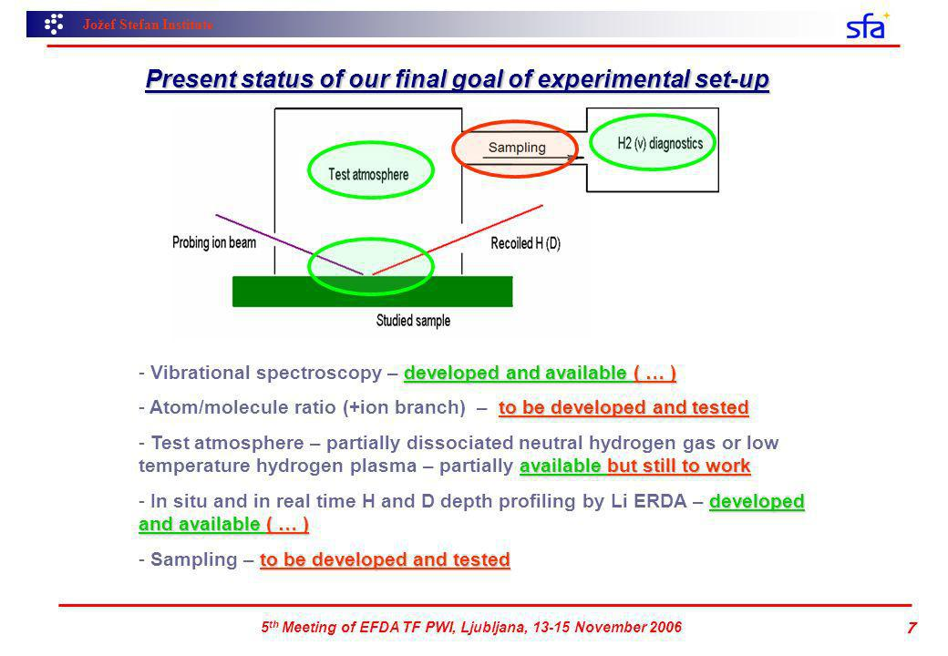 Jožef Stefan Institute 5 th Meeting of EFDA TF PWI, Ljubljana, 13-15 November 2006 7 Present status of our final goal of experimental set-up developed and available ( … ) - Vibrational spectroscopy – developed and available ( … ) to be developed and tested - Atom/molecule ratio (+ion branch) – to be developed and tested available but still to work - Test atmosphere – partially dissociated neutral hydrogen gas or low temperature hydrogen plasma – partially available but still to work developed and available ( … ) - In situ and in real time H and D depth profiling by Li ERDA – developed and available ( … ) to be developed and tested - Sampling – to be developed and tested