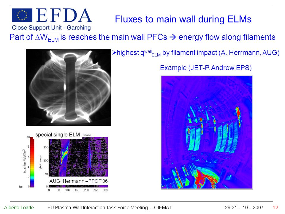 Alberto Loarte EU Plasma-Wall Interaction Task Force Meeting – CIEMAT 29-31 – 10 – 2007 12 Part of W ELM is reaches the main wall PFCs energy flow along filaments Fluxes to main wall during ELMs AUG- Herrmann –PPCF06 highest q wall ELM by filament impact (A.