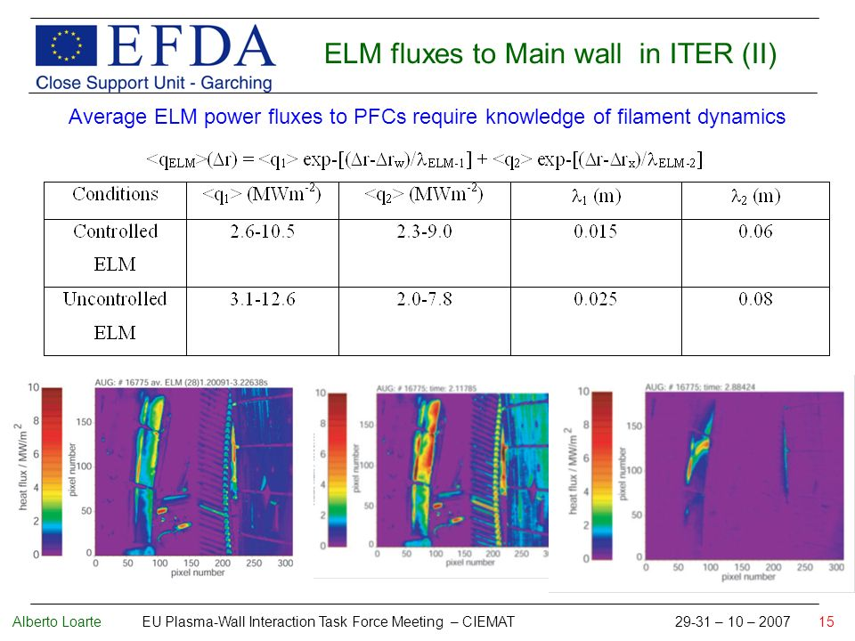 Alberto Loarte EU Plasma-Wall Interaction Task Force Meeting – CIEMAT 29-31 – 10 – 2007 15 ELM fluxes to Main wall in ITER (II) Average ELM power fluxes to PFCs require knowledge of filament dynamics