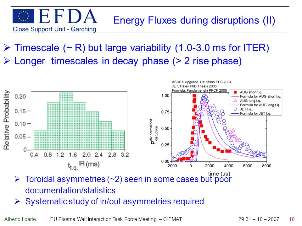 Alberto Loarte EU Plasma-Wall Interaction Task Force Meeting – CIEMAT 29-31 – 10 – 2007 18 Energy Fluxes during disruptions (II) Timescale (~ R) but large variability (1.0-3.0 ms for ITER) Longer timescales in decay phase (> 2 rise phase) Toroidal asymmetries (~2) seen in some cases but poor documentation/statistics Systematic study of in/out asymmetries required