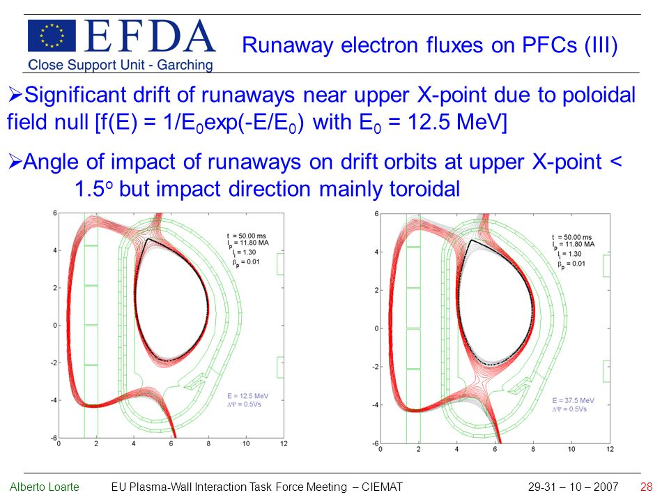 Alberto Loarte EU Plasma-Wall Interaction Task Force Meeting – CIEMAT 29-31 – 10 – 2007 28 Runaway electron fluxes on PFCs (III) Significant drift of runaways near upper X-point due to poloidal field null [f(E) = 1/E 0 exp(-E/E 0 ) with E 0 = 12.5 MeV] Angle of impact of runaways on drift orbits at upper X-point < 1.5 o but impact direction mainly toroidal