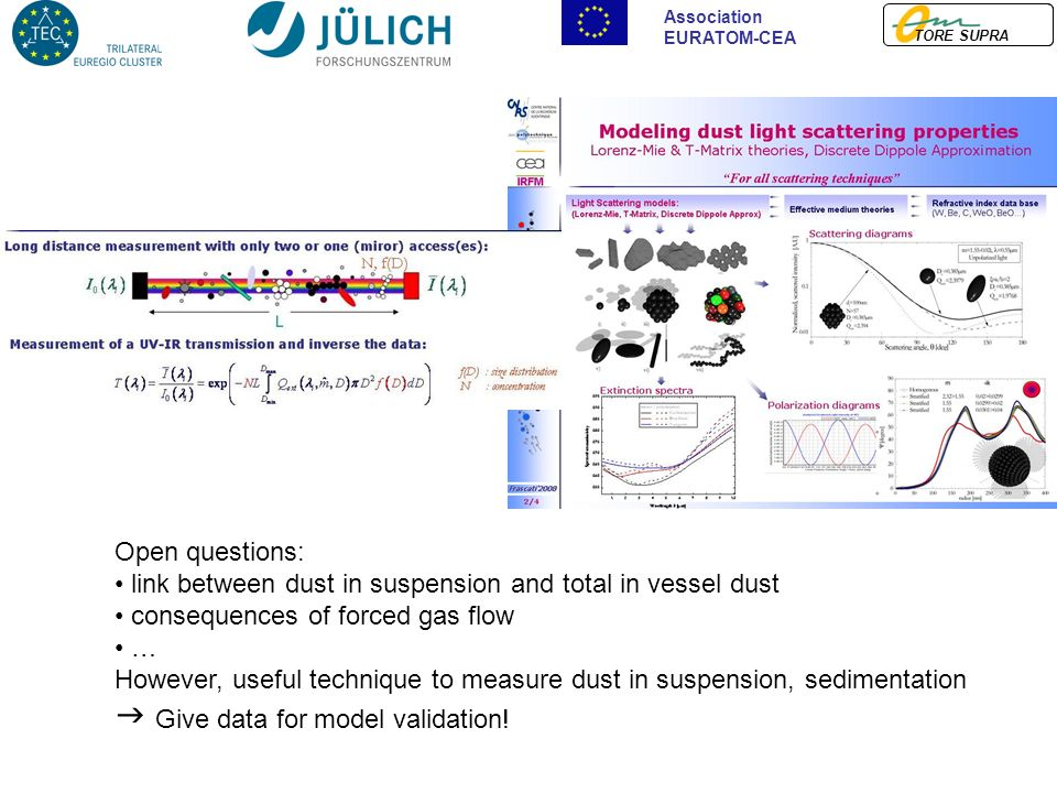 TORE SUPRA Association EURATOM-CEA Open questions: link between dust in suspension and total in vessel dust consequences of forced gas flow … However, useful technique to measure dust in suspension, sedimentation Give data for model validation!