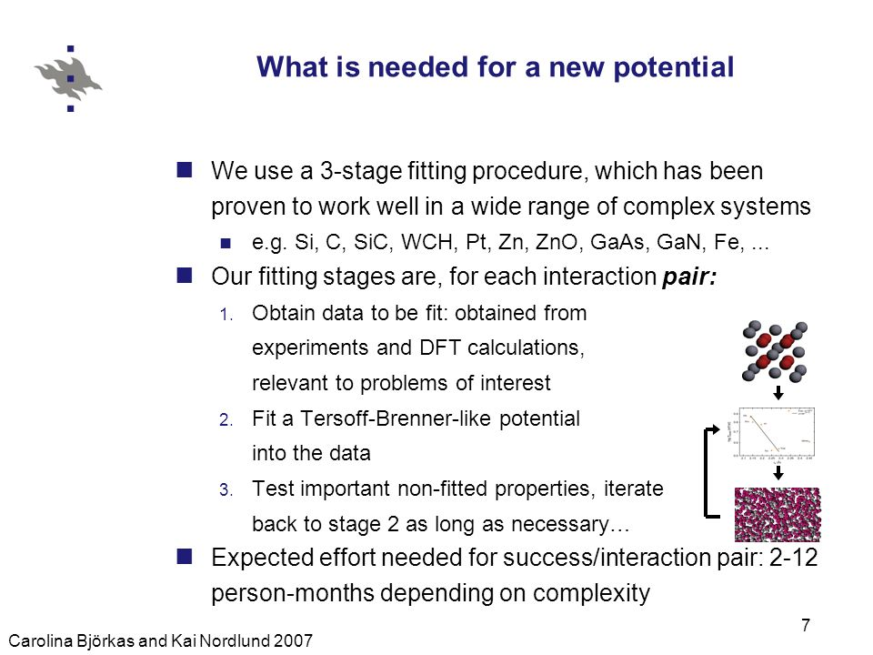 Carolina Björkas and Kai Nordlund 2007 7 What is needed for a new potential We use a 3-stage fitting procedure, which has been proven to work well in a wide range of complex systems e.g.