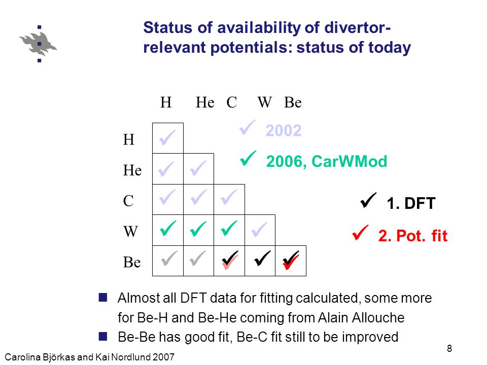 Carolina Björkas and Kai Nordlund 2007 8 Status of availability of divertor- relevant potentials: status of today HHeCWBe H He C W Be 2002 2006, CarWMod 1.